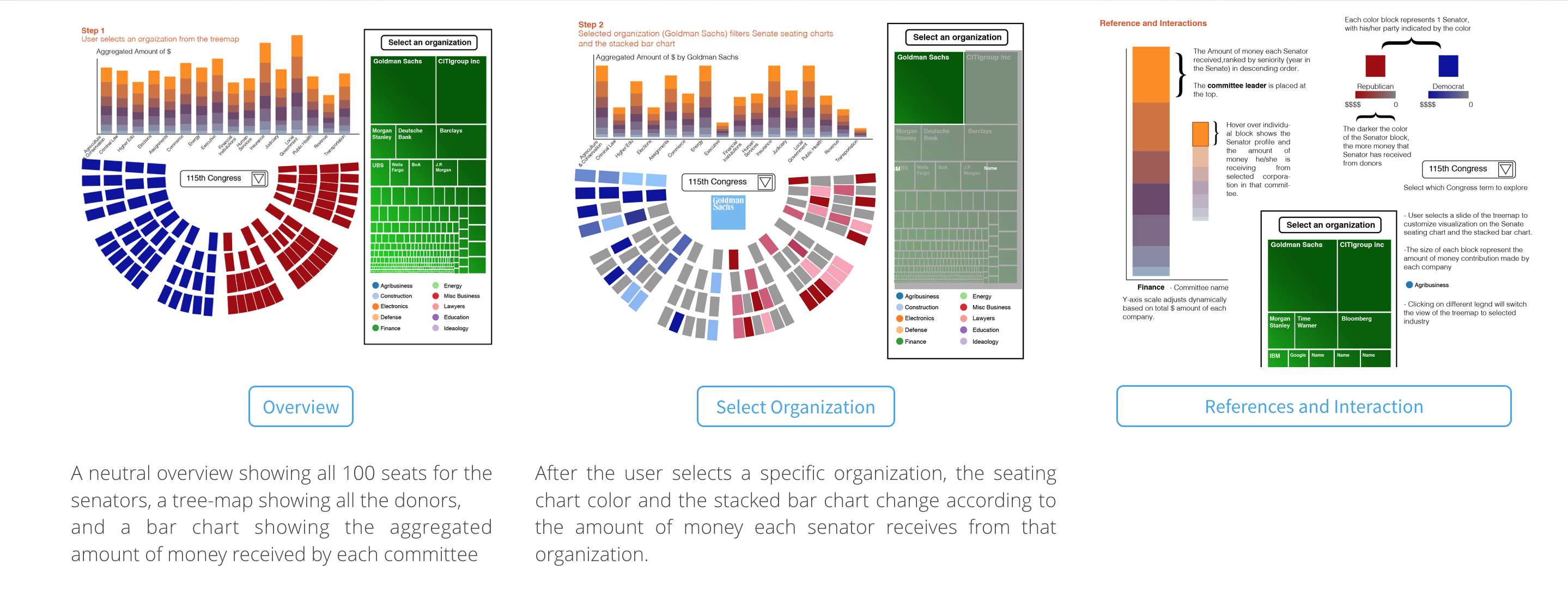 Visualizing Campaign Contributions To The 114th Senate